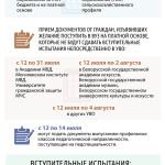 В Беларуси утверждены сроки проведения вступительной кампании в узы в 2017 году