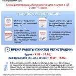 Регистрация для участия в ЦТ