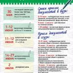 На централизованное тестирование в Беларуси зарегистрировались почти 101,7 тыс. абитуриентов