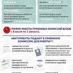 Узы Беларуси начали прием документов