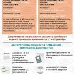 Прием документов в учреждения среднего специального образования